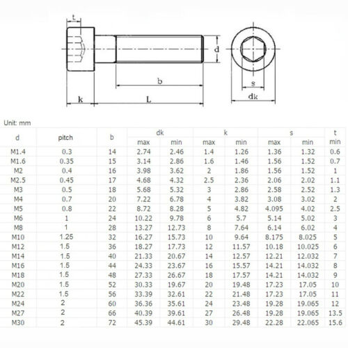 M4*5-80mm Socket Head Cap Screws Ni-Plated 12.9 Grade High Tensile Allen Bolts