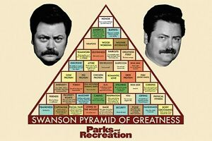 PARKS AND RECREATION SWANSON PYRAMID OF GREATNESS POSTER 24x36 TV RON 51024