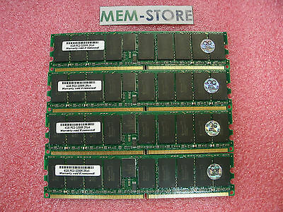 16GB 4x4GB DDR2-400 PC2-3200 ECC Registered Memory for RadisSys ATC-4310