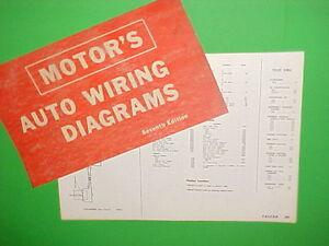 [WLLP_2054]   1963 1964 1965 1966 1967 FORD FALCON FUTURA CONVERTIBLE RANCHERO WIRING  DIAGRAMS | eBay | 1966 Ford Falcon Ranchero Wiring Diagram |  | eBay