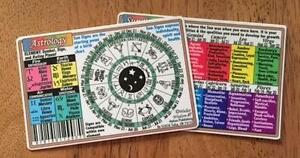 ASTROLOGY-Laminated-Wallet-Card