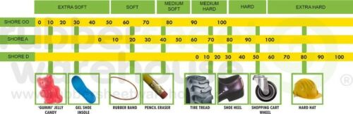 """NEOPRENE RUBBER SHEET STRIP 1//2/"""" thick X 2/"""" wide X 10/' PSA ADHESIVE ONE SIDE"""