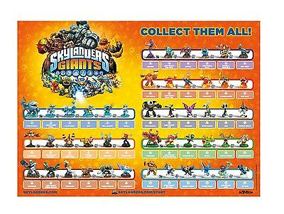 *NEW* Skylanders Giants Character Map Poster Genuine OEM (From Starter on dora the explorer map, iron man map, sesame street map, batman map, my little pony map, epic mickey map, maplestory map, angry birds map, princess map, world of warcraft map, the simpsons map, adventure time map, call of duty map, star trek map, need for speed map, portal map, winnie the pooh map, assassins creed map, doctor who map, hello kitty map,