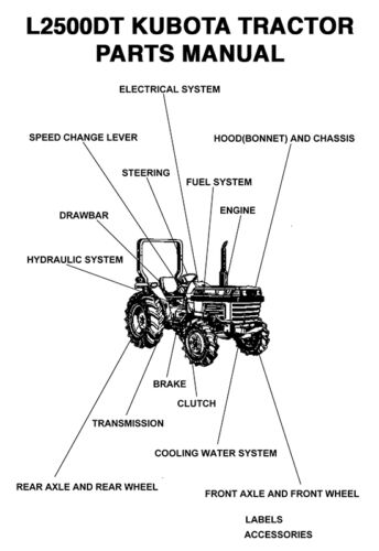 DIGITAL PDF KUBOTA L Series L2500DT Tractor Parts Manual All Product Index