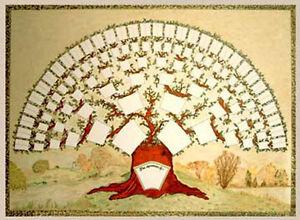A2-Oak-Tree-Chart-Family-History-Family-Tree-Chart