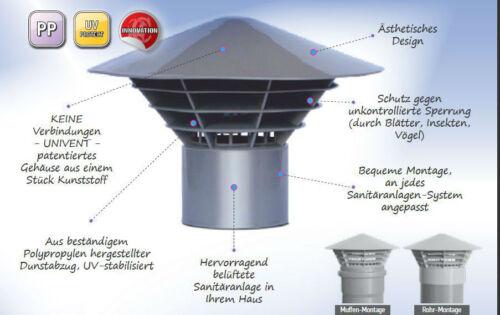 TAPA DE SALIDA AIRE dunsthut Ventiladores techo DN 160 160mm montaje en tubo