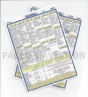 Checkmate Aviation Checklist - Cirrus Sr20 & Sr22 - Avionics: Standard & Garmin