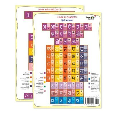 Hindi Alphabet & Writing Guide Chart LAMINATED Devanagari Script  9781450712149 | eBay