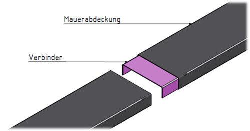 ähnl RAL 7016 Verbinder für Mauerabdeckung Attikaabdeckung 1,0mm Alu Anthrazit