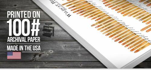 Rifleman Classique De Cartouche Poster American British European Métrique munitions