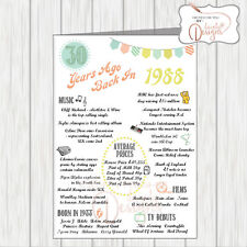 Item 3 LARGE 30th 1988 Birthday Card Year Of Birth You Were Born Memories Facts History