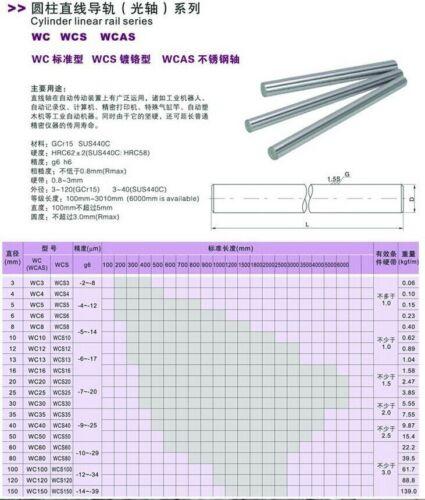 Diameter OD 8mmX200mm Cylinder Linear Shaft Optical Axis Chrome Shaft Resistance