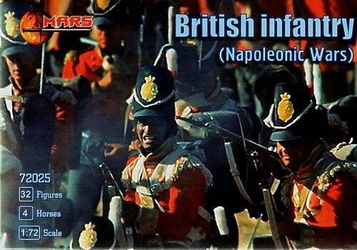 Mars 1/72 Infantería Napoleónicas británico # 72025