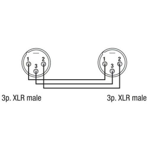 DAP Adapter XLR Male auf XLR MaleNeu