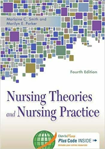 E-edition Nursing Theories and Nursing Practice (Parker ...