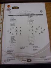 22/11/2012 Colour Teamsheet: Liverpool v Young Boys [Europa League] (Tactical Li