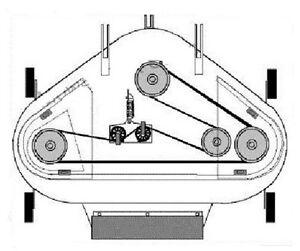 Countax 42 Ibs Deck Tractor Internal Deck Drive Belt 22870000 120 Long Ebay