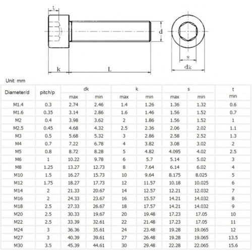 Full-Thread Socket Head Cap Screws 12.9 Grade High Tensile Allen Bolts M10 M12