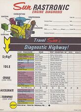 VINTAGE AD SHEET #3559 - 1950s SUN RASTRONIC CAR ENGINE DIAGNOSIS RESULT SHEET