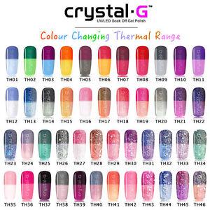 how to use crystal g nail polish