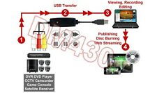 Composite RCA Video To USB DVR Adapter Digital MPEG Video Recorder