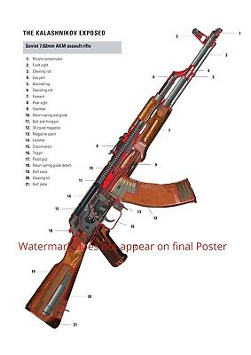 Poster Russian AK-47 AK 47 Kalashnikov Rifle Exposed Manual Diagram Print Art