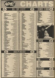 NME-CHARTS-FOR-16-7-1983-PAUL-YOUNGS-WHEREVER-I-LAY-MY-HAT-WAS-NO-1