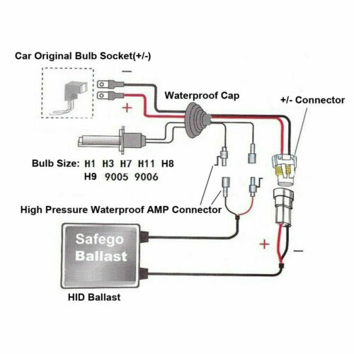 2x Slim digital Xenon HID Replacement Ballast 35W for H1 H3 H4 H7 H11 9005 9006