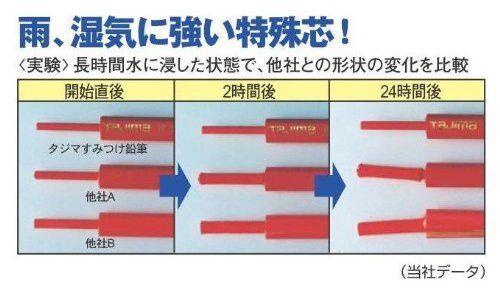 Tajima for Construction Building Brush Pencil Temp 2H 6 Pieces KNE6-2H Japan