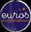 5-x-2-euros-commemoratives-ALLEMAGNE-2019-30-ans-Chute-Mur-de-Berlin-ADFGJ miniatura 2
