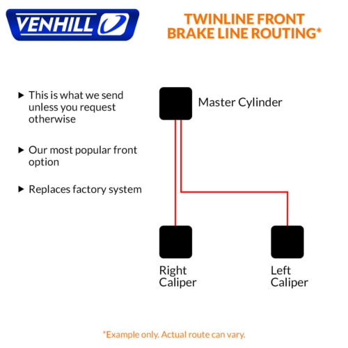 98-03 Yamaha R1 Front Braided Stainless SS Brake Lines by Venhill