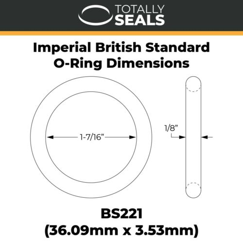 """1 7//16/"""" Inner Diameter x 1//8/"""" Cross Section BS221 Imperial Nitrile NBR O-rings"""