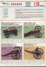 Catalogo POCHER RIVAROSSI  1973 ca Kanonen 1:20 Scale      IT F D E           aa