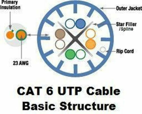 1000ft Feet Spool High Quality Blue Wire CAT6 Network Ethernet Cable UTP Solid