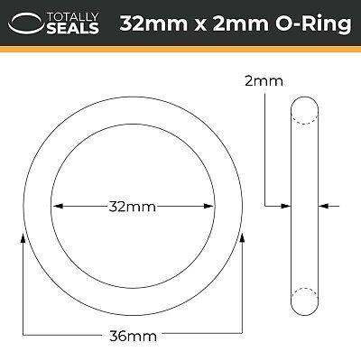 O Ring Metric 36mm inside diameter x 2mm section