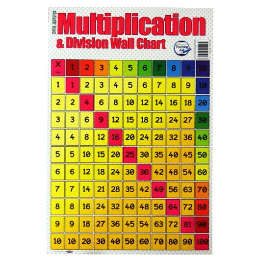 Multiplication & Division Large Reference Colour Wall Poster - Size 840 x 495mm