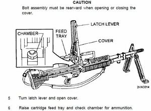 Details about 552 page Army M60 M60D 7 62 mm Machine Gun Parts Service &  Operator Manual on CD