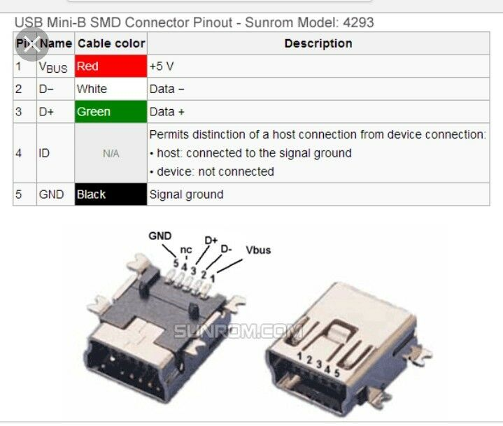 Davitu Electrical Equipments Supplies 200PCS USB Socket Mini USB 5P Female SMD Connector Mini USB Interface 5Pin