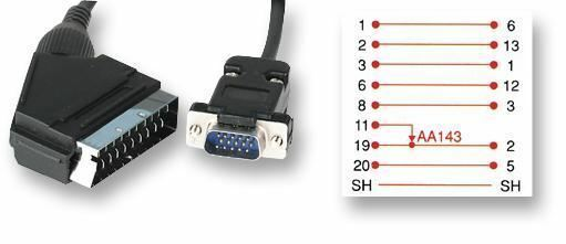 1.2m Pro Signal 5 Pin 180 Degree DIN Plug to Plug Lead
