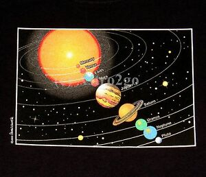 SOLAR SYSTEM--Planets Pluto Astronomy Space Science Kids T ...