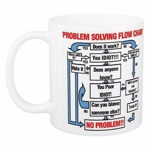 Problem-Solving-Flow-Chart-Mug-IDIOT-Stupid-Funny-Office-Boss-Work-Gift-Xmas-New