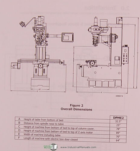 114 page Control Maintenance /& Parts Manual 2004 Southwestern ProtoTrak Edge 3