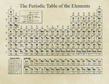 H819 Hot Periodic Table of the Elements Classic Chart Vintage Poster Art Decor