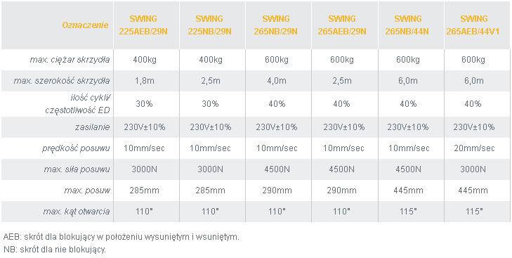 Antrieb Tousek SWING SWING SWING 225 AEB/29N (400kg, 1,8m, 230V) Drehtorantriebe acba5f