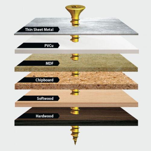 MULTI-USE SCREWS POZI DOUBLE COUNTERSUNK-WOOD,MDF,PVCu,THIN METAL-SIZE 6MM CLAF