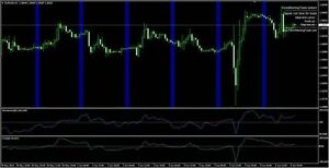 Forex Morning Trade System
