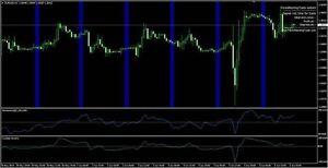 Forex morning trade ea