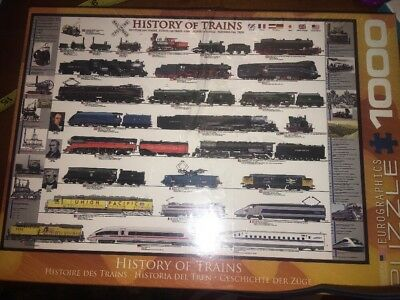 1000 Piece History Of Trains Puzzle Eurographics Pieces Jigsaw