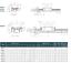 Indexbild 2 - Mgn7/9/12/15 Miniatur Rail Guide Slide Linear Block Beförderung CNC