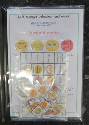 Completo Pack con observación Carpeta Control Board behaviour//anger PEC Tarjetas